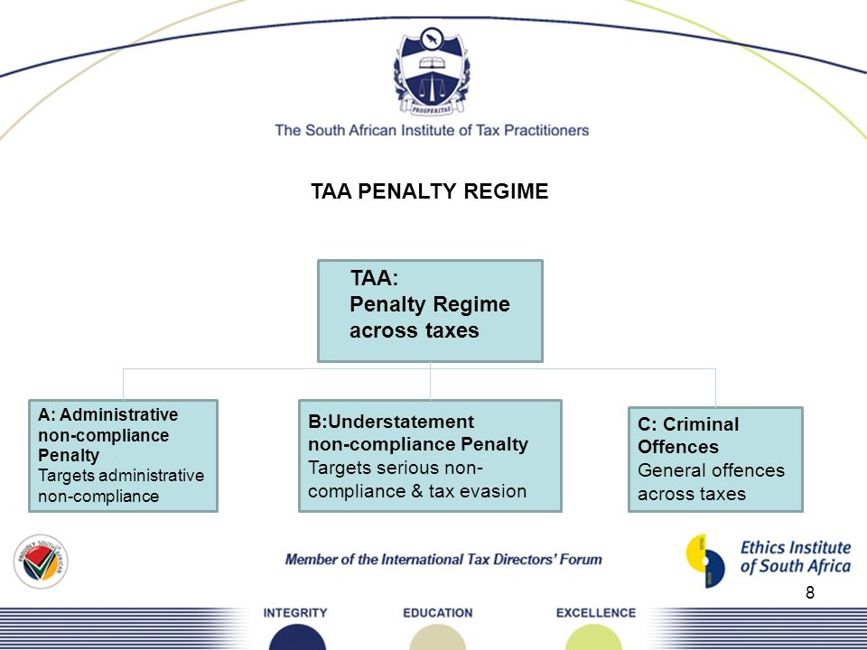 8 TAA PENALTY REGIME TAA: Penalty Regime across taxes A: Administrative non-compliance Penalty Targets administrative non-compliance B:Understatement