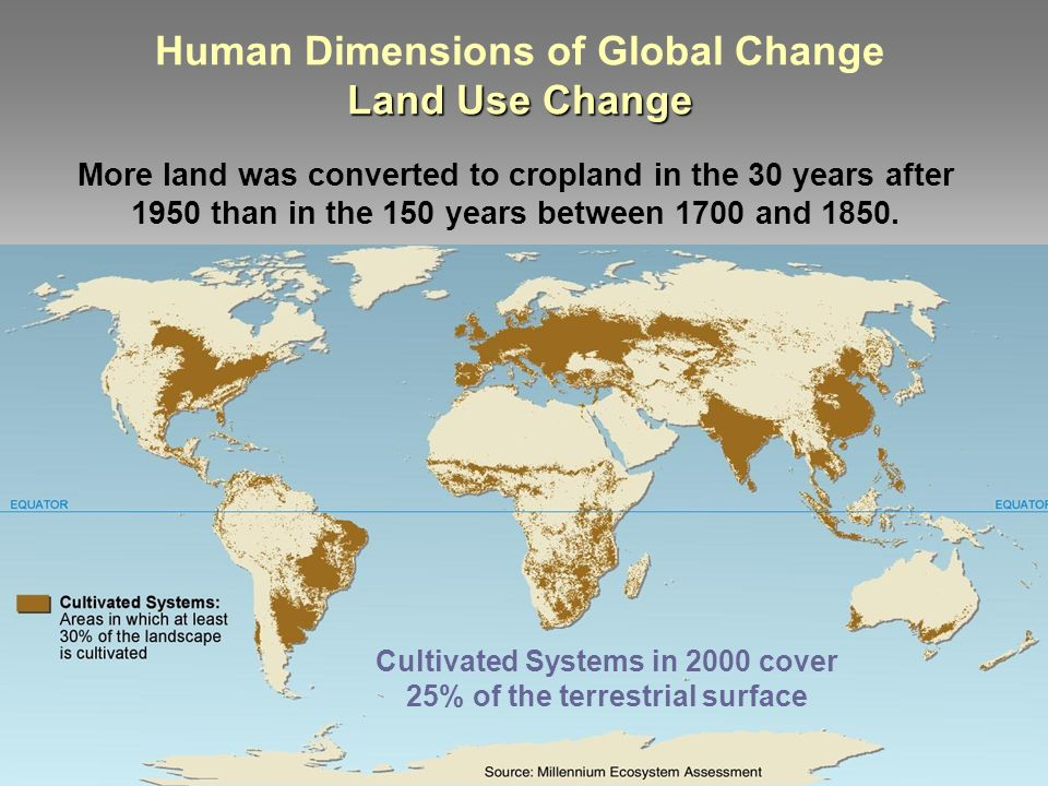 Land Use Change Human Dimensions of Global Change Land Use Change More land was converted to cropland in the 30 years after 1950 than in the 150 years between 1700 and 1850.