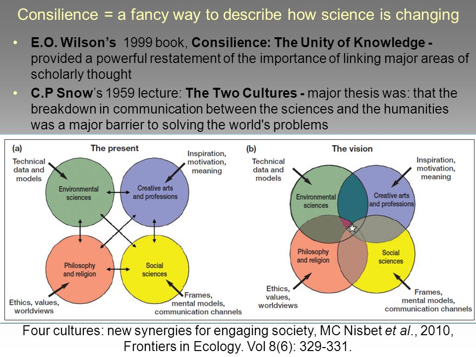 Consilience = a fancy way to describe how science is changing E.O.