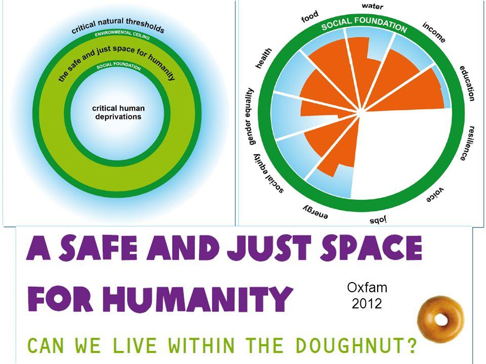 Oxfam 2012