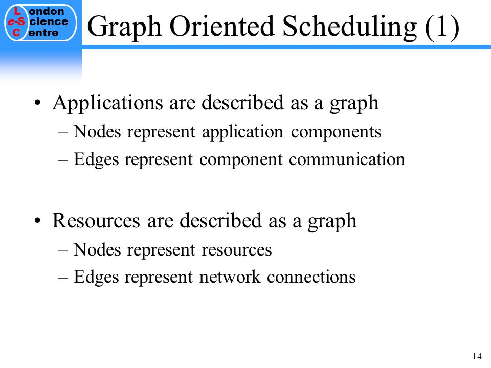 L ondon e-S cience C entre 14 Graph Oriented Scheduling (1) Applications are described as a graph –Nodes represent application components –Edges represent component communication Resources are described as a graph –Nodes represent resources –Edges represent network connections