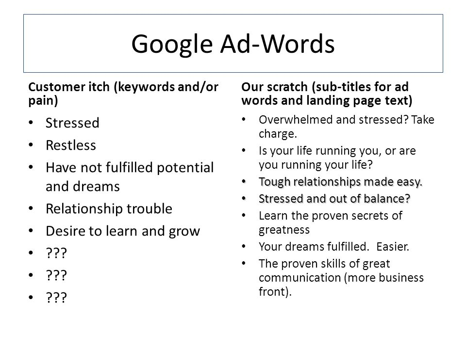 Google Ad-Words Customer itch (keywords and/or pain) Stressed Restless Have not fulfilled potential and dreams Relationship trouble Desire to learn and grow .