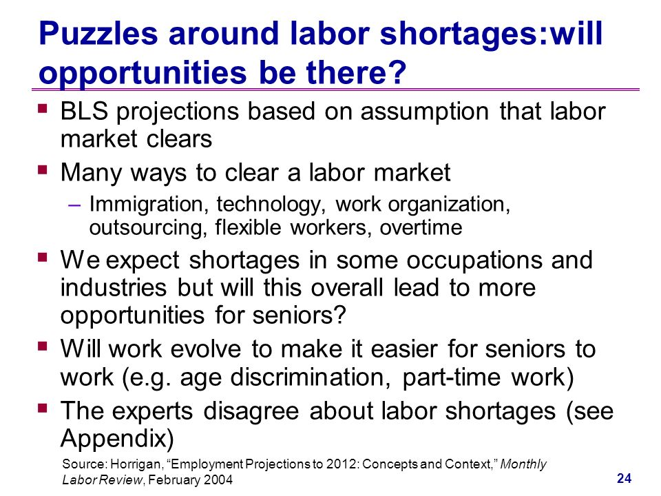 23 Puzzles around labor shortages:will opportunities be there.