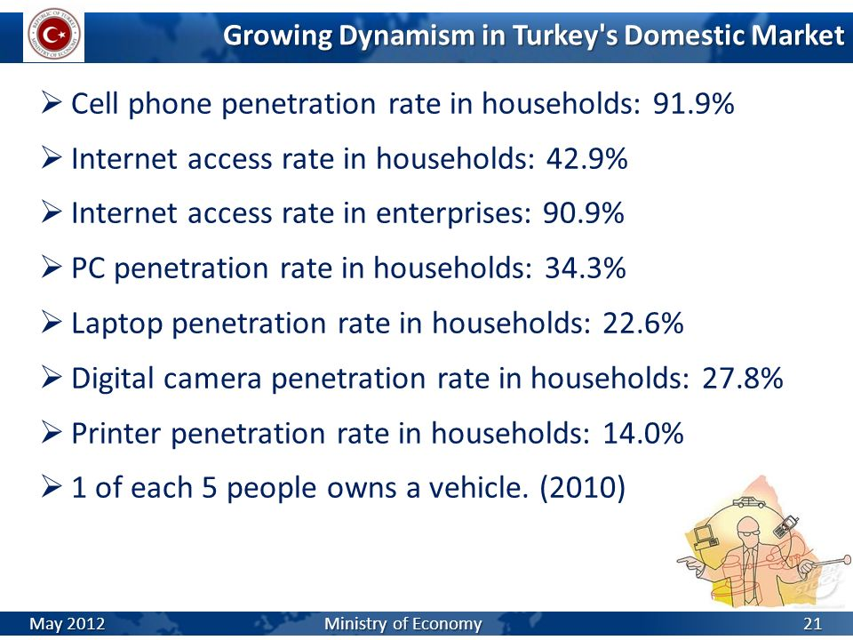 Cell phone penetration rate in households: 91.9% Internet access rate in households: 42.9% Internet access rate in enterprises: 90.9% PC penetration r