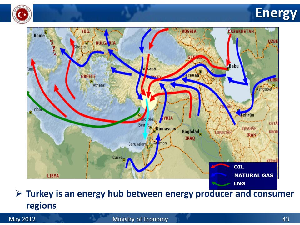Energy 43 Turkey is an energy hub between energy producer and consumer regions May 2012 Ministry of Economy