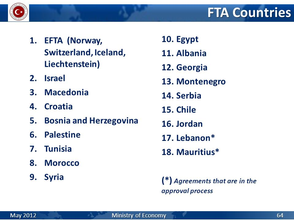 1.EFTA (Norway, Switzerland, Iceland, Liechtenstein) 2.Israel 3.Macedonia 4.Croatia 5.Bosnia and Herzegovina 6.Palestine 7.Tunisia 8.Morocco 9.Syria F