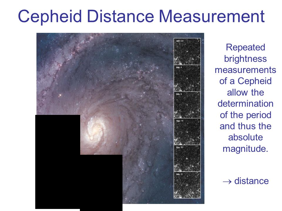 Cepheid Distance Measurement Repeated brightness measurements of a Cepheid allow the determination of the period and thus the absolute magnitude. dist