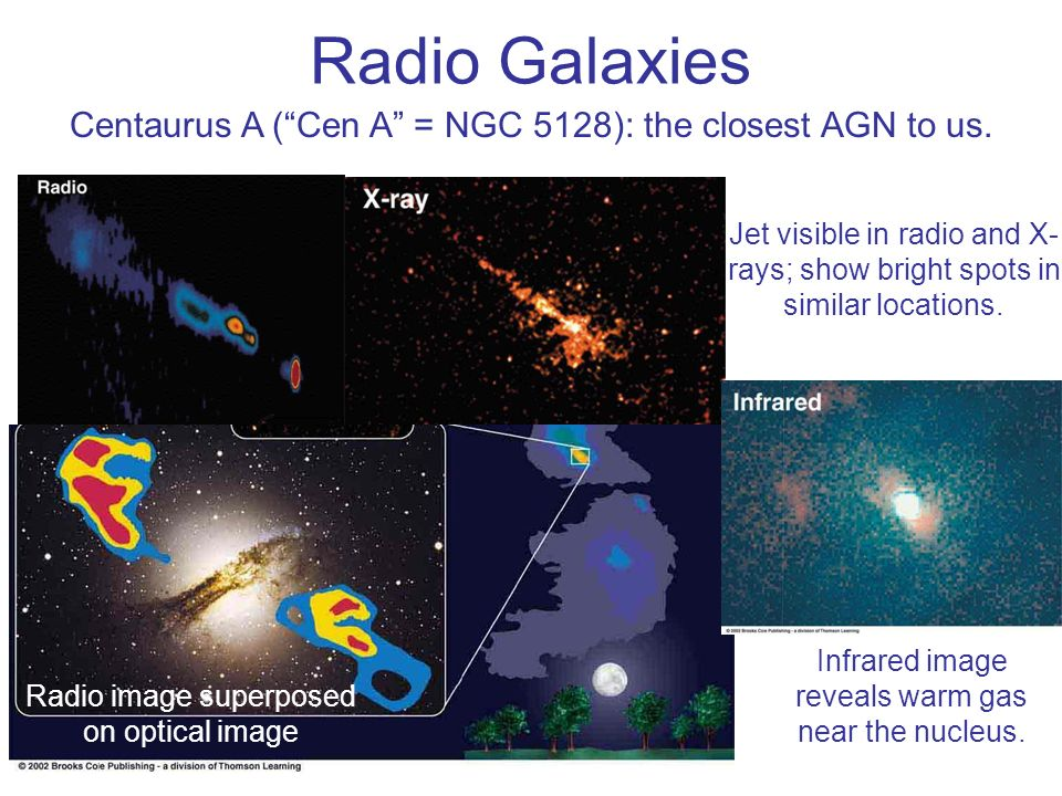 Radio Galaxies Radio image superposed on optical image Centaurus A (Cen A = NGC 5128): the closest AGN to us. Jet visible in radio and X- rays; show b