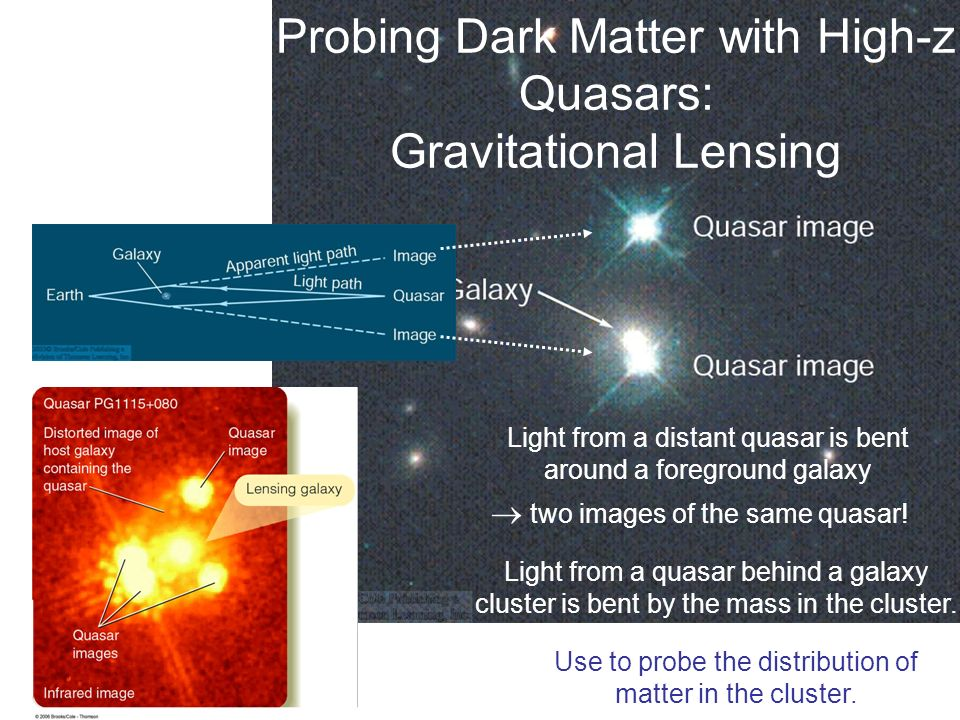 Probing Dark Matter with High-z Quasars: Gravitational Lensing Light from a quasar behind a galaxy cluster is bent by the mass in the cluster. Use to