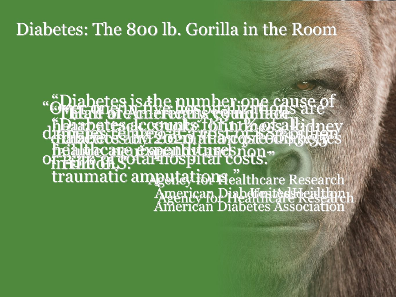 Diabetes: The 800 lb. Gorilla in the Room There are currently 33 million diabetics and 80 million pre-diabetics in the U.S. American Diabetes Associat
