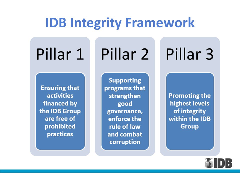 IDB Integrity Framework Promoting the highest levels of integrity within the IDB Group/ Ethics Office Ensuring that activities financed by the IDB Gro