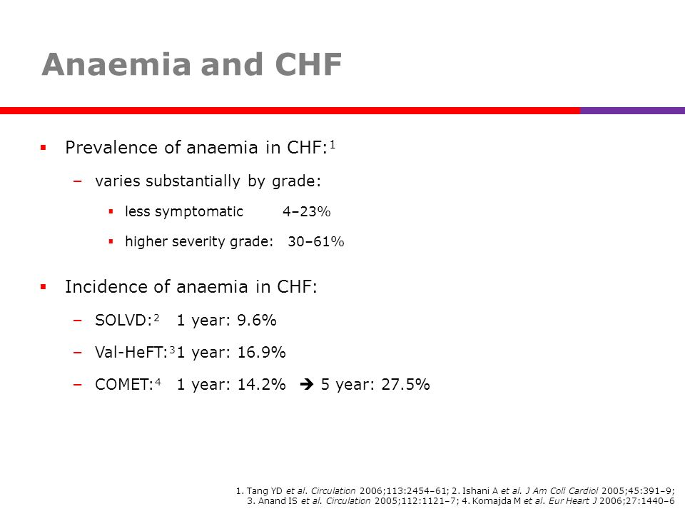 Prevalence of Anaemia in CHF: Registry Analyses 1.