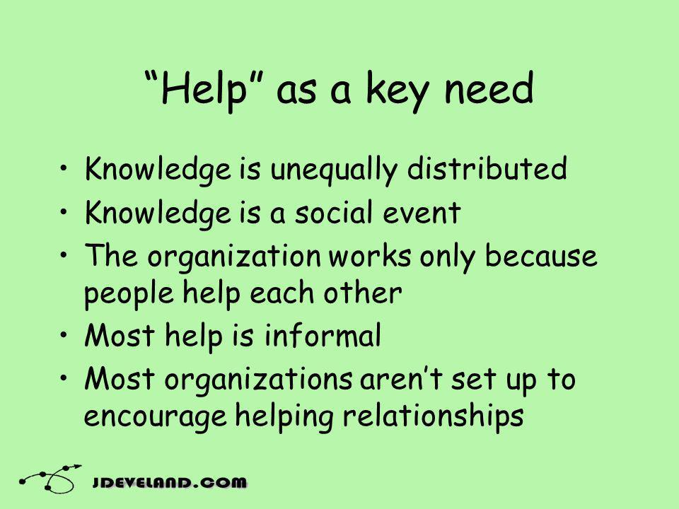Help as a key need Knowledge is unequally distributed Knowledge is a social event The organization works only because people help each other Most help