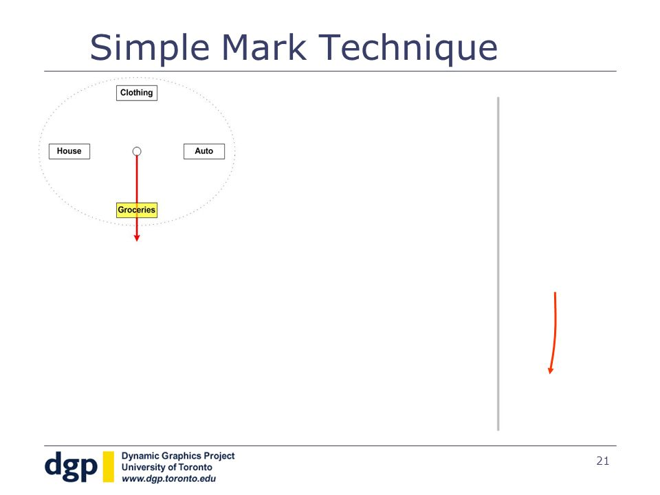 21 Simple Mark Technique