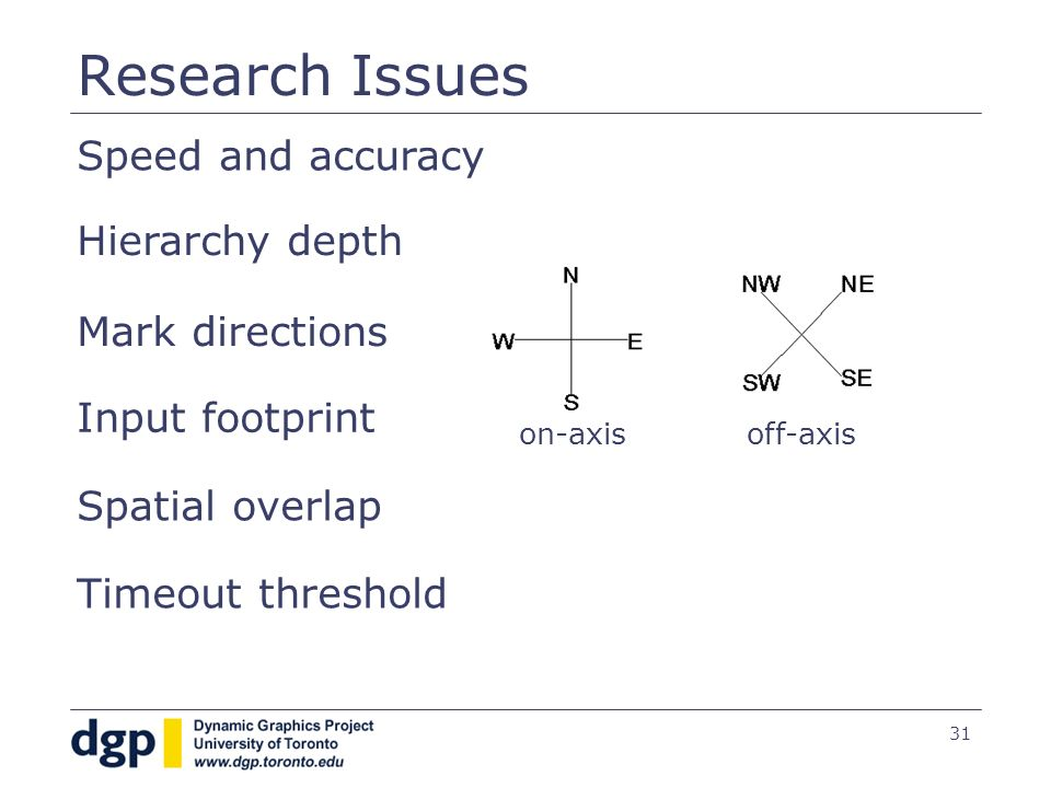 31 Research Issues Speed and accuracy Hierarchy depth Input footprint Spatial overlap Timeout threshold Mark directions on-axisoff-axis