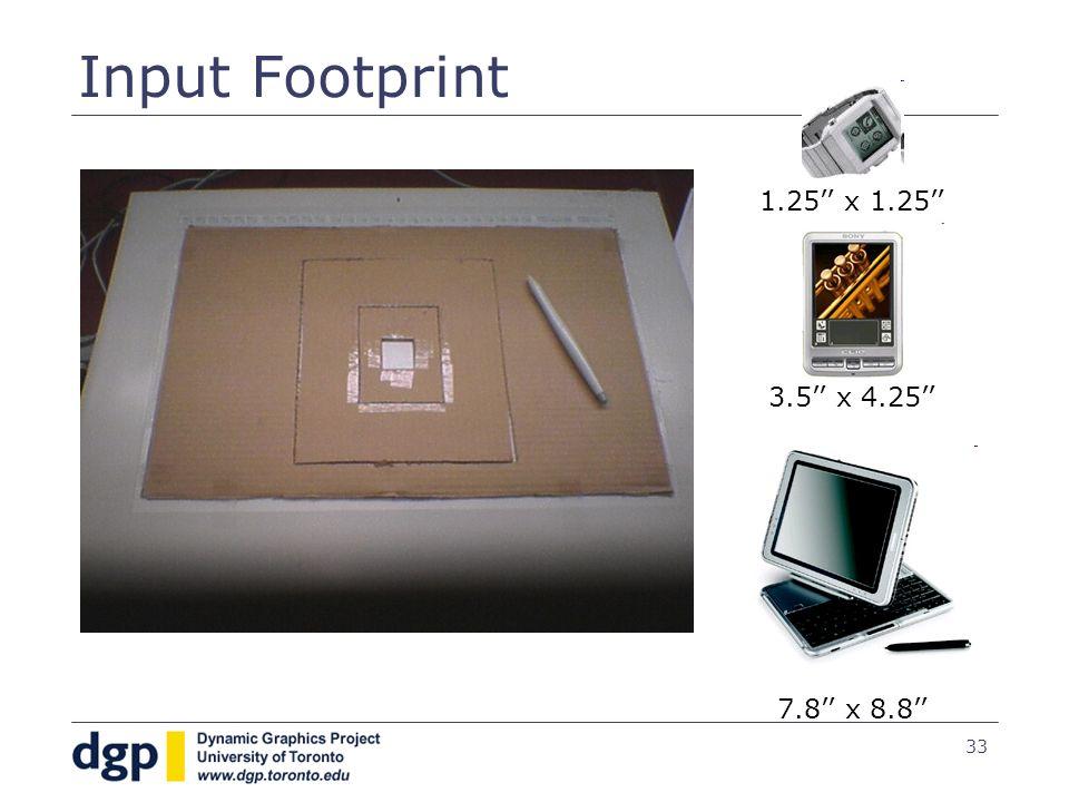 33 Input Footprint 1.25 x 1.25 3.5 x 4.25 7.8 x 8.8