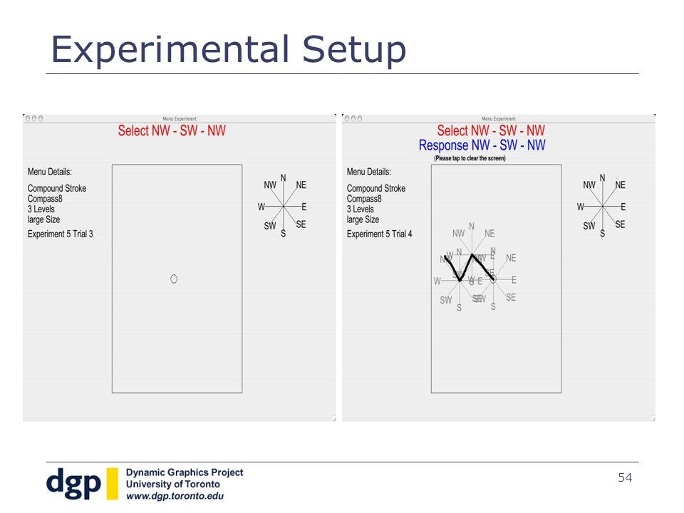 54 Experimental Setup