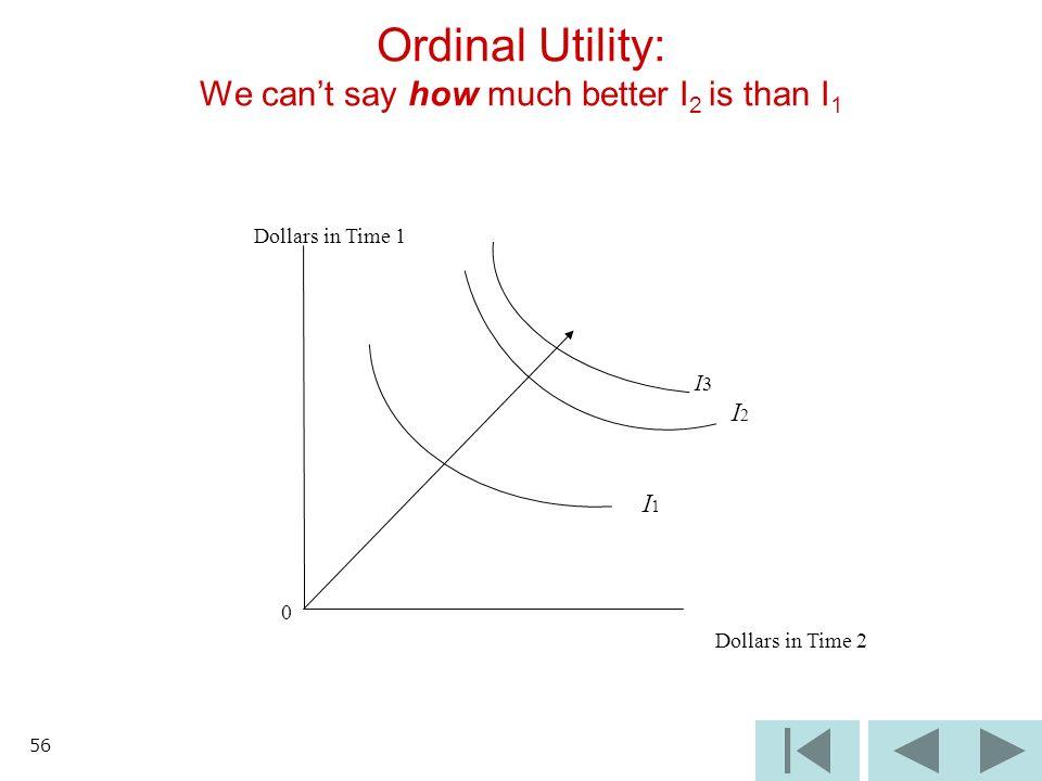 56 Dollars in Time 1 0 Dollars in Time 2 Ordinal Utility: We cant say how much better I 2 is than I 1 I1I1 I2I2 I3I3