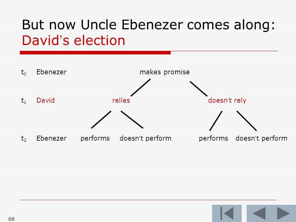 But now Uncle Ebenezer comes along: Davids election t 0 Ebenezermakes promise t 1 David relies doesnt rely t 2 Ebenezerperforms doesnt performperforms doesnt perform 68