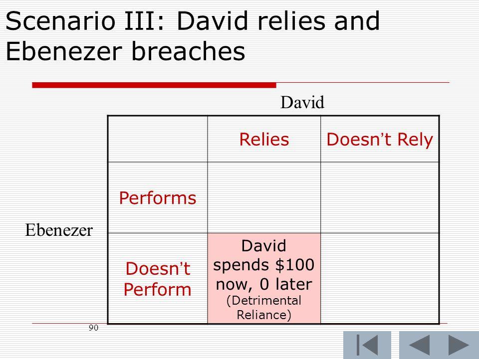 90 ReliesDoesnt Rely Performs Doesnt Perform David spends $100 now, 0 later (Detrimental Reliance) David Ebenezer Scenario III: David relies and Ebenezer breaches