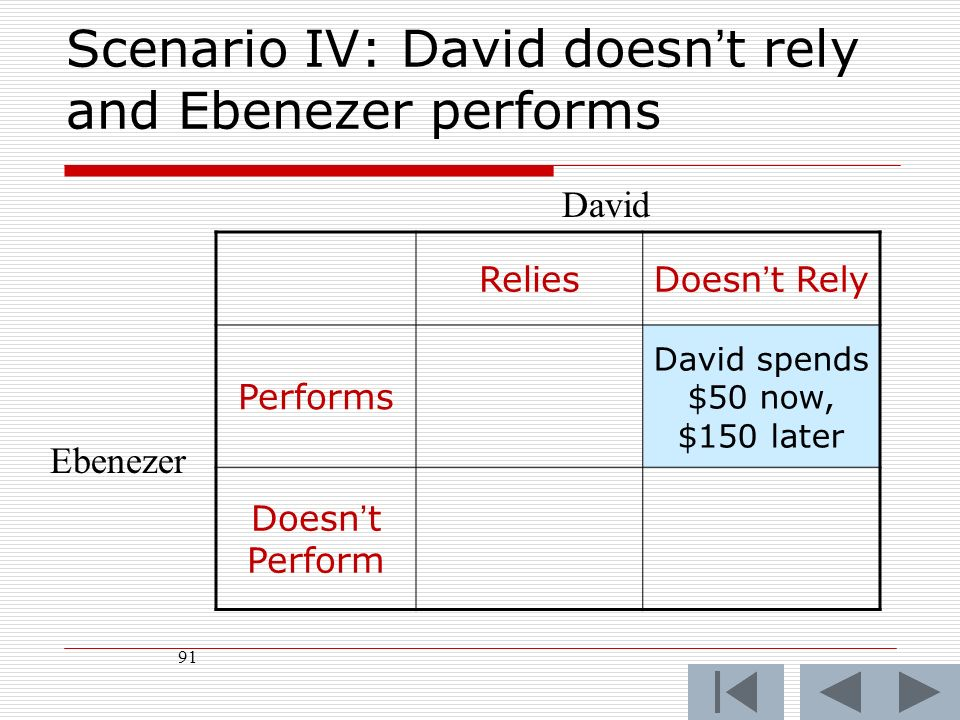 91 ReliesDoesnt Rely Performs David spends $50 now, $150 later Doesnt Perform David Ebenezer Scenario IV: David doesnt rely and Ebenezer performs