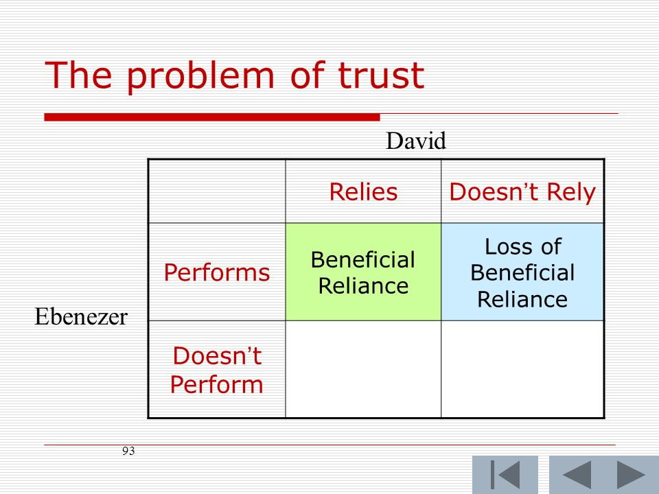 93 ReliesDoesnt Rely Performs Beneficial Reliance Loss of Beneficial Reliance Doesnt Perform David Ebenezer The problem of trust