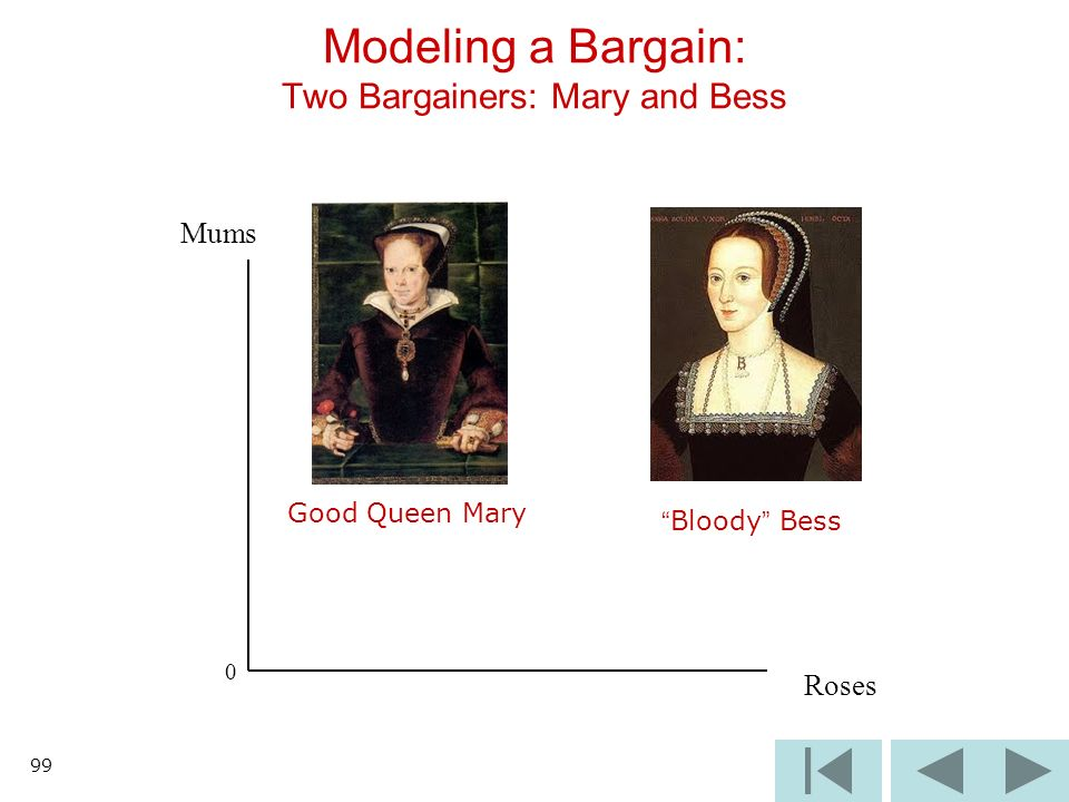 99 Modeling a Bargain: Two Bargainers: Mary and Bess 0 Mums Roses Good Queen Mary Bloody Bess
