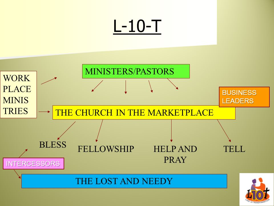 L-10-T THE CHURCH IN THE MARKETPLACE MINISTERS/PASTORS THE LOST AND NEEDY BLESS FELLOWSHIPHELP AND PRAY TELL WORK PLACE MINIS TRIES BUSINESS LEADERS I