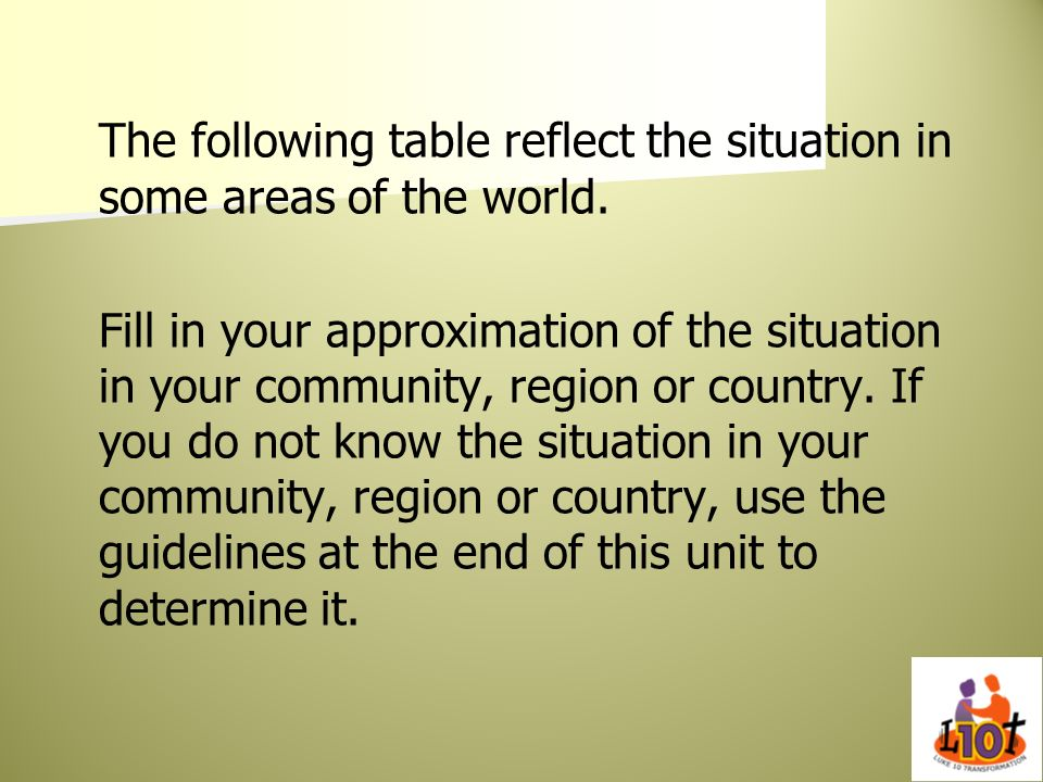 The following table reflect the situation in some areas of the world. Fill in your approximation of the situation in your community, region or country