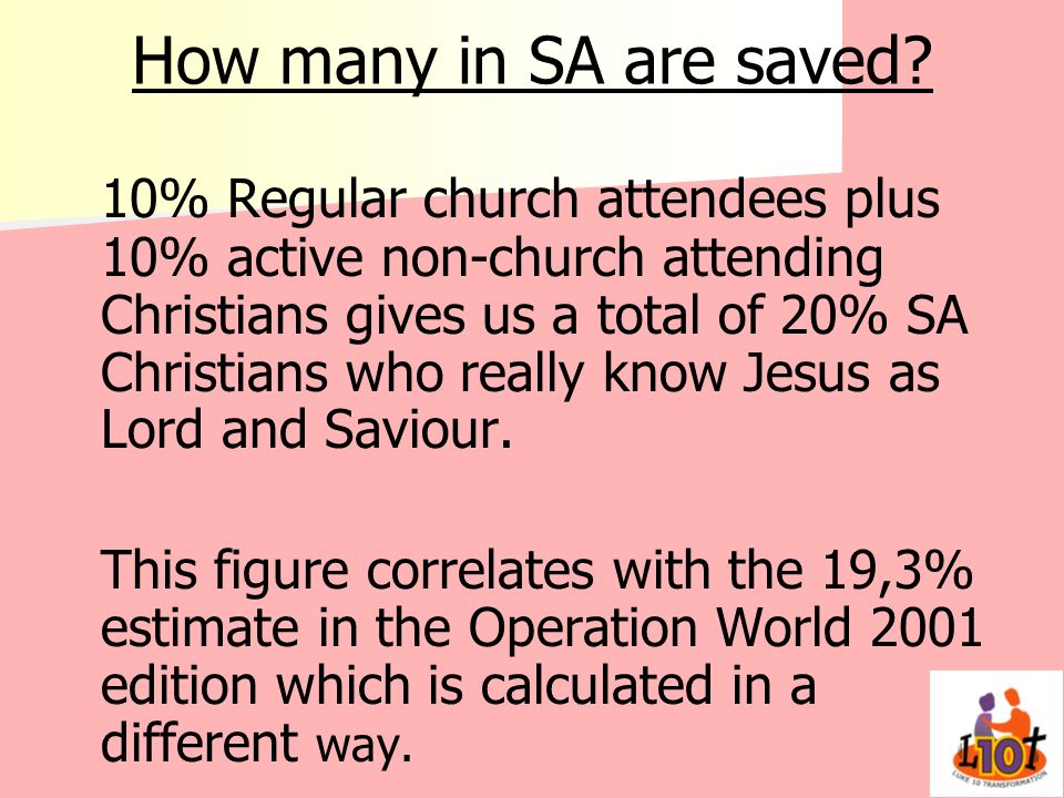 How many in SA are saved? 10% Regular church attendees plus 10% active non-church attending Christians gives us a total of 20% SA Christians who reall