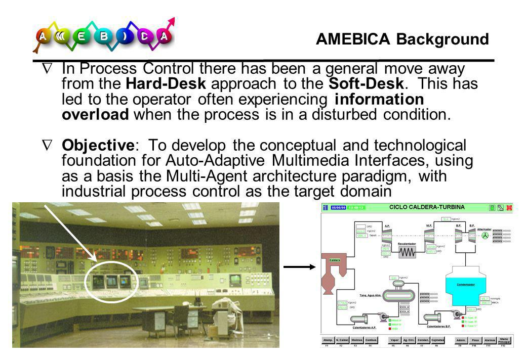AMEBICA Basic Principles Each software agent represents a particular actor within the System (Operator, Environment).