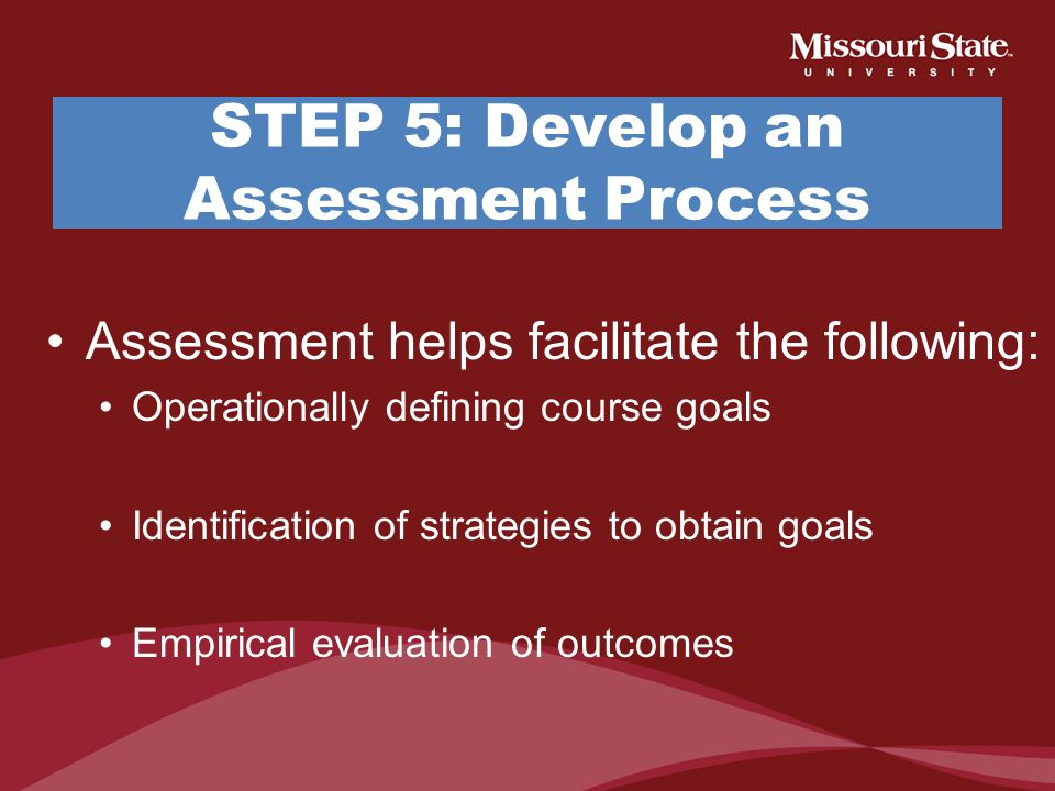 The Importance of Learning Objectives: Developing GLOs and sLOs