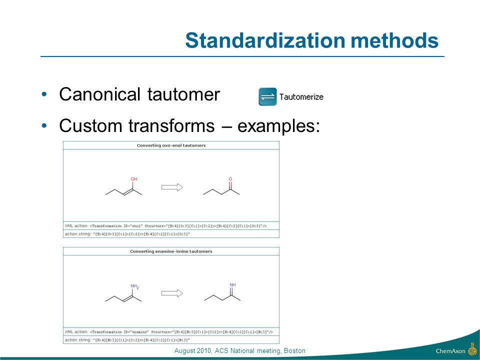 Standardization methods Canonical tautomer Custom transforms – examples: August 2010, ACS National meeting, Boston