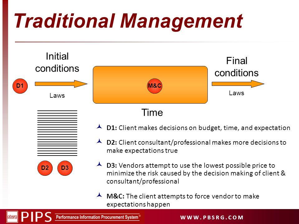 W W W. P B S R G. C O M Initial conditions Final conditions Traditional Management Time Laws D2 D1M&C D3 D1: Client makes decisions on budget, time, a