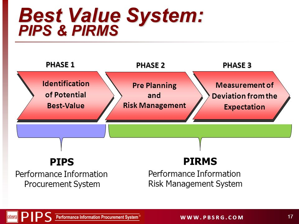 W W W. P B S R G. C O M 17 Best Value System: PIPS & PIRMS Identification of Potential Best-Value Pre Planning and Risk Management Measurement of Devi