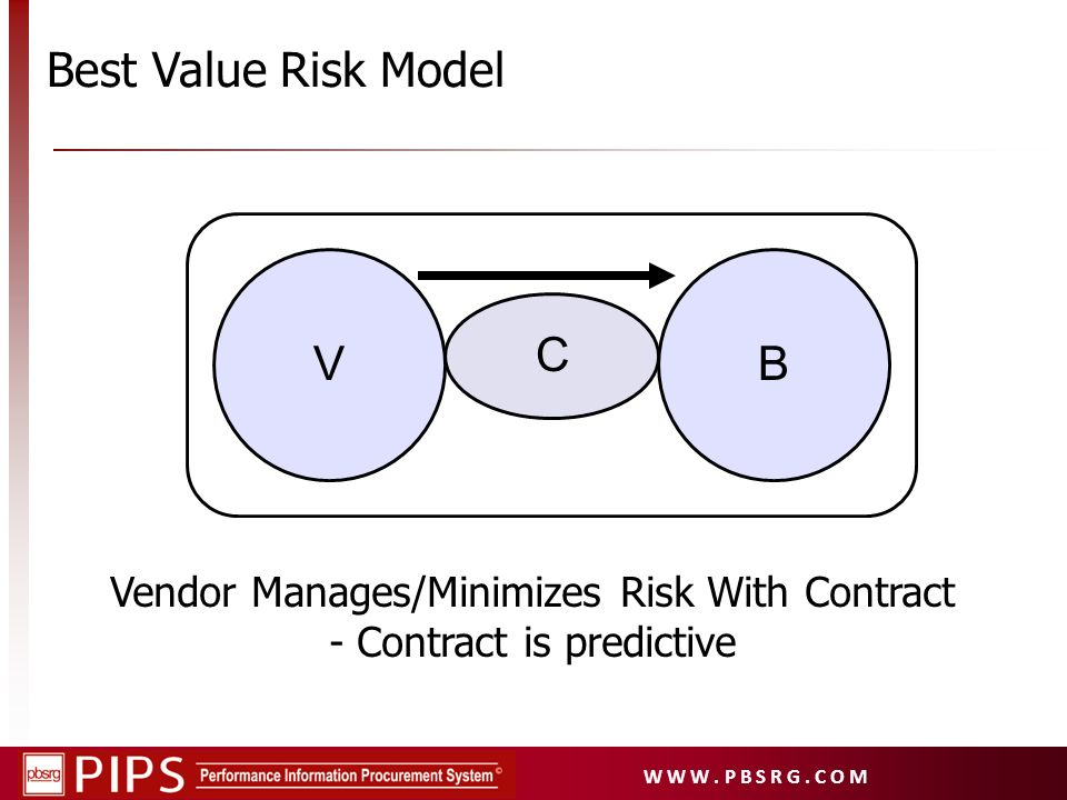 W W W. P B S R G. C O M VB C Vendor Manages/Minimizes Risk With Contract - Contract is predictive Best Value Risk Model