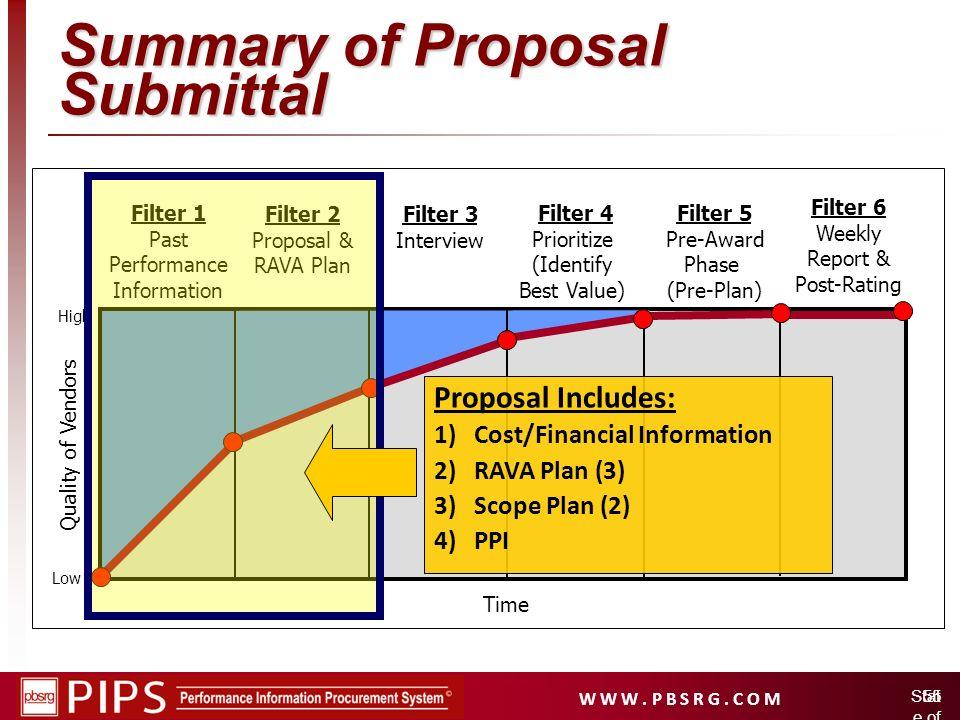 W W W. P B S R G. C O M Stat e of Idah o 55 Filter 1 Past Performance Information Filter 2 Proposal & RAVA Plan Filter 4 Prioritize (Identify Best Val