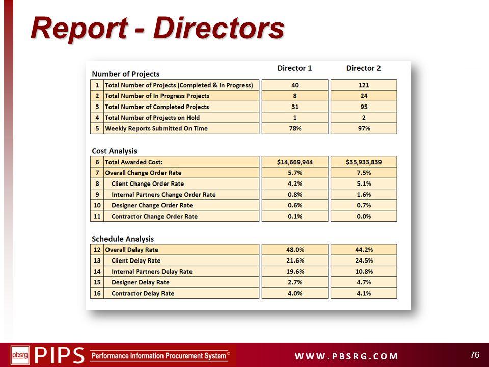 W W W. P B S R G. C O M 76 Report - Directors