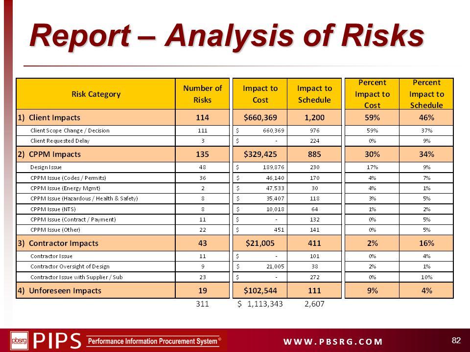 W W W. P B S R G. C O M 82 Report – Analysis of Risks