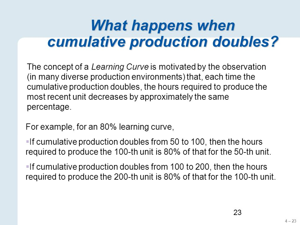 4 – 23 23 What happens when cumulative production doubles? The concept of a Learning Curve is motivated by the observation (in many diverse production