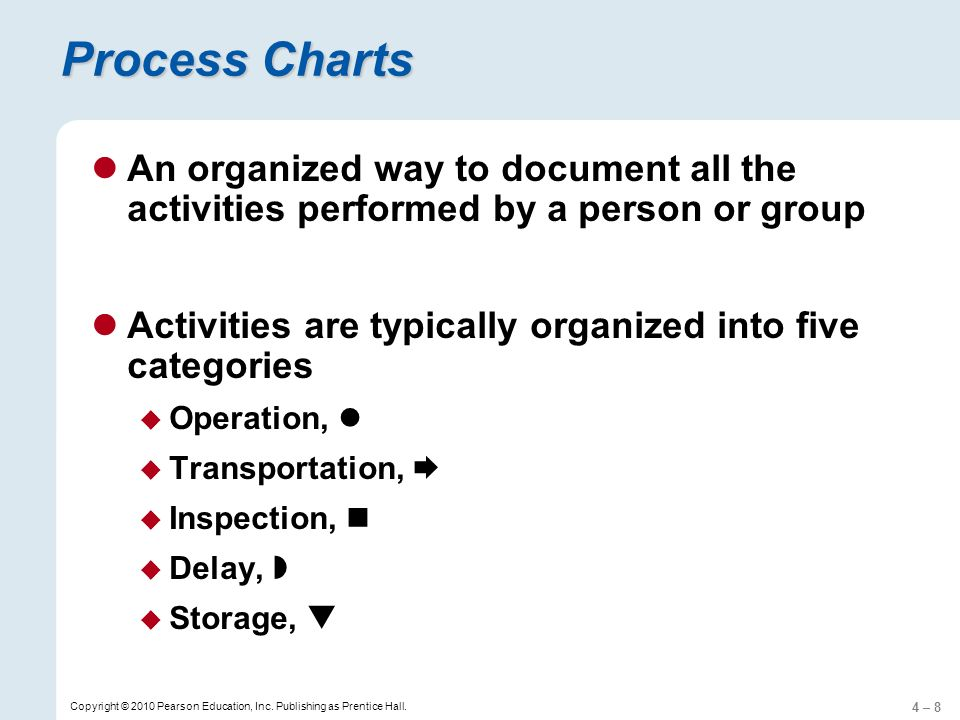 4 – 8 Copyright © 2010 Pearson Education, Inc. Publishing as Prentice Hall. Process Charts An organized way to document all the activities performed b