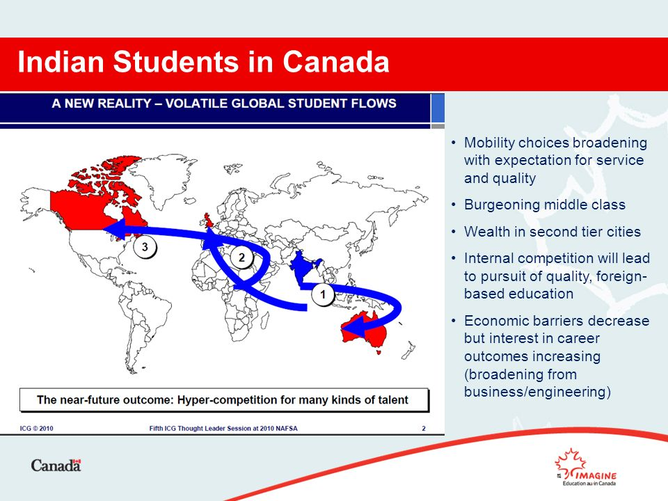 Indian Students in Canada Mobility choices broadening with expectation for service and quality Burgeoning middle class Wealth in second tier cities Internal competition will lead to pursuit of quality, foreign- based education Economic barriers decrease but interest in career outcomes increasing (broadening from business/engineering)