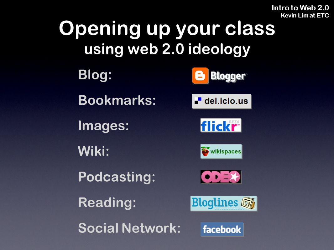 Intro to Web 2.0 Kevin Lim at ETC Opening up your class using web 2.0 ideology Blog: Bookmarks: Images: Wiki: Podcasting: Reading: Social Network: