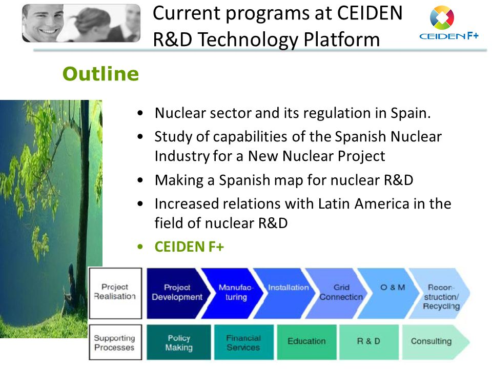 F+ BACKGROUND E&T working group constituted since the beginning of CEIDEN association (1999).