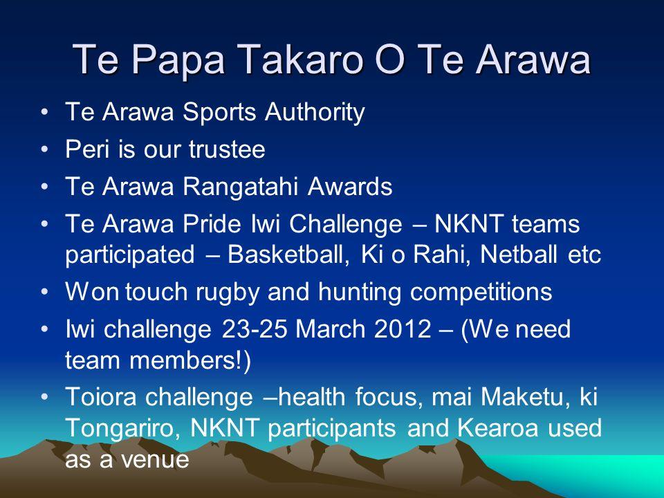 Te Papa Takaro O Te Arawa Te Arawa Sports Authority Peri is our trustee Te Arawa Rangatahi Awards Te Arawa Pride Iwi Challenge – NKNT teams participat