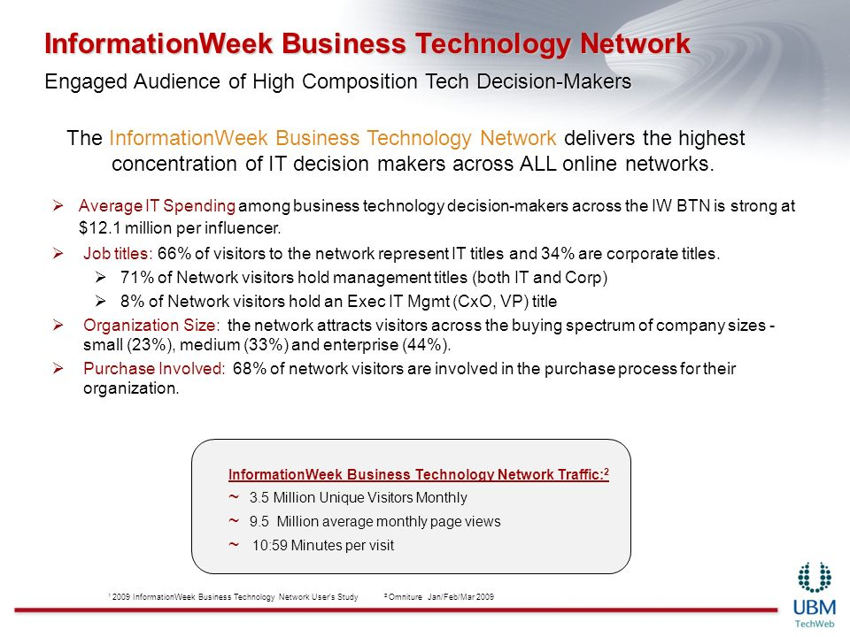 InformationWeek Business Technology Network Average IT Spending among business technology decision-makers across the IW BTN is strong at $12.1 million per influencer.