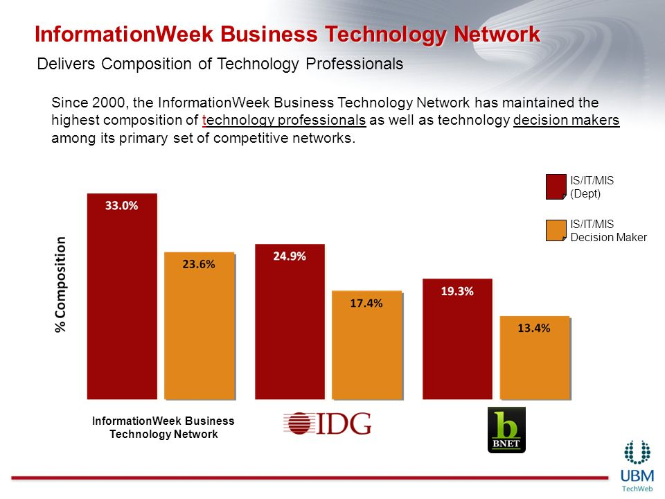 IS/IT/MIS (Dept) IS/IT/MIS Decision Maker InformationWeek Business Technology Network Since 2000, the InformationWeek Business Technology Network has maintained the highest composition of technology professionals as well as technology decision makers among its primary set of competitive networks.
