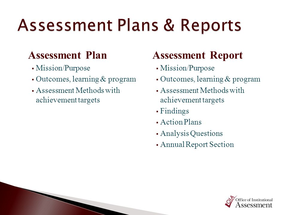 Assessment Plan Mission/Purpose Outcomes, learning & program Assessment Methods with achievement targets Assessment Report Mission/Purpose Outcomes, l