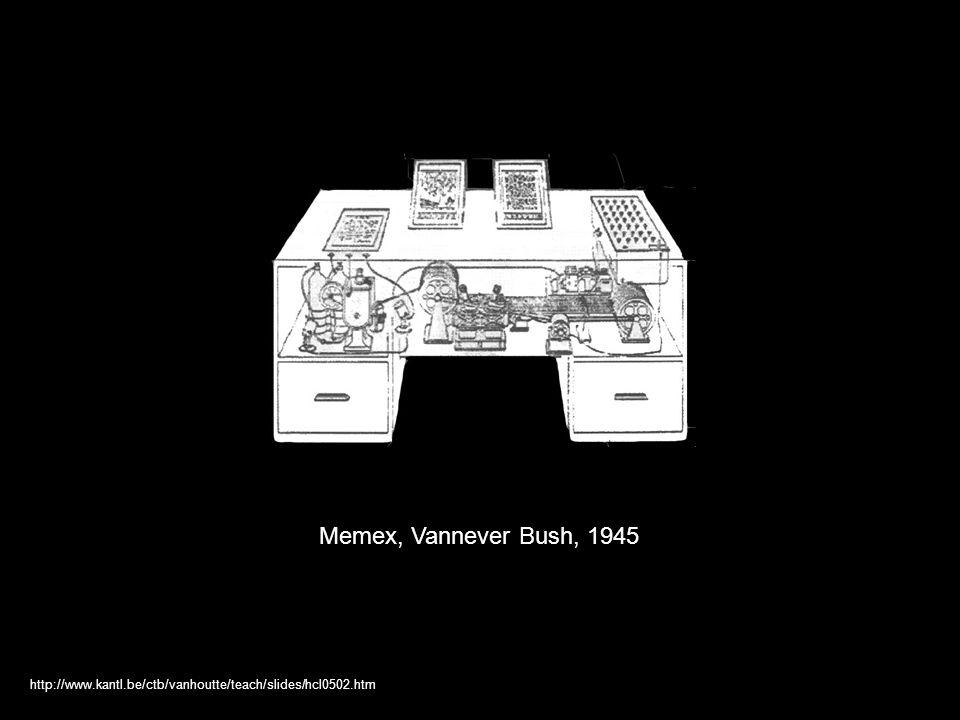 http://www.kantl.be/ctb/vanhoutte/teach/slides/hcl0502.htm Memex, Vannever Bush, 1945
