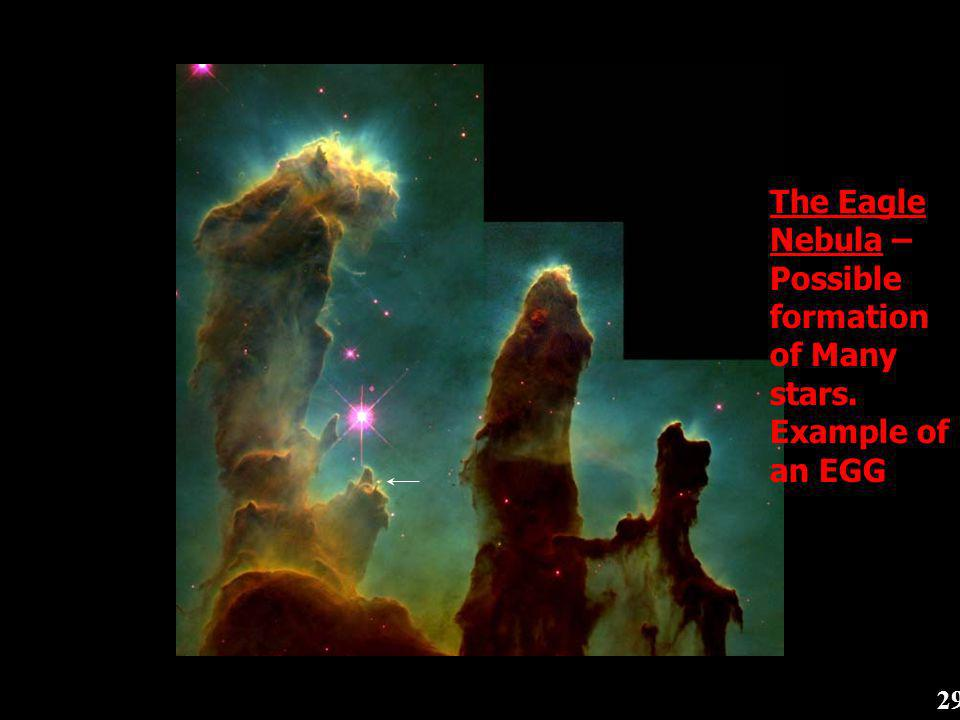 Orion Nebula showing Herbig- Haro Objects